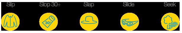 SlipSlopSlap